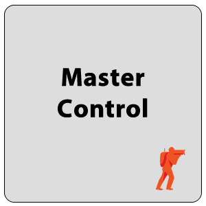 SPEEDSTREAM.TV Hybrid CDN and Hosting Master Control